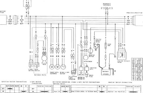 kawasaki bayou 250 wiring diagram wiring diagram and