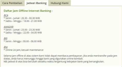 Format Sms Banking Bni Listrik | format bni sms banking beli token listrik pulsalistrik com