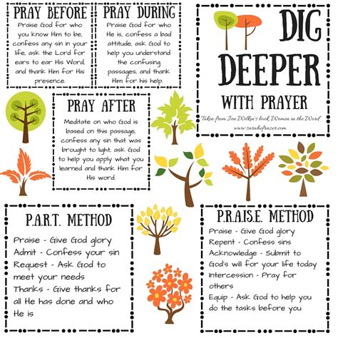 digging for prayer dig deeper with prayer and tuestalk e frazer