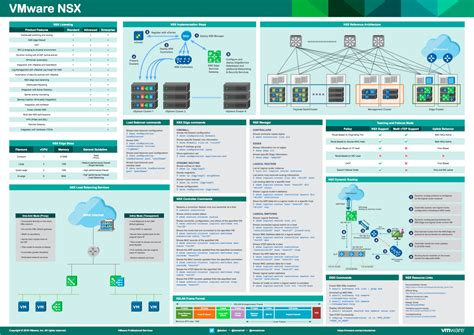 design poster reference just another it blog nsx reference poster