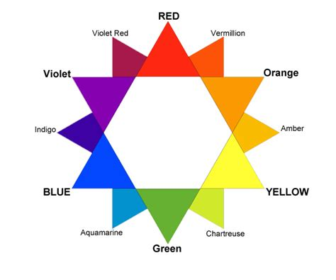 color wheel hair dye color wheel chart search color names hair