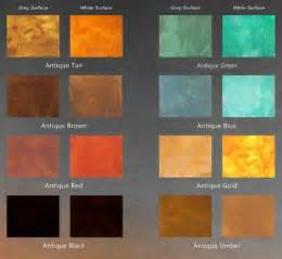 stained concrete colors concrete acid stain color chart