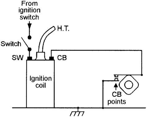 car immobiliser wiring diagram wiring automotive wiring