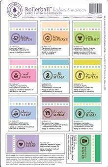 Naokino Healing Kit Baby Series 1 the world s catalog of ideas