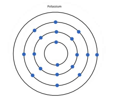diagram of potassium atom potassium atomic structure