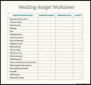 wedding budget template free sle wedding budget template template