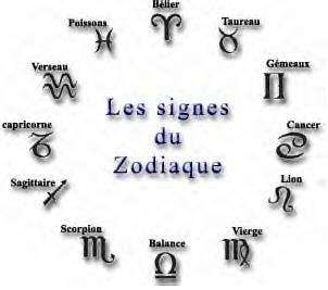 Les 12 Signe Du Zodiaque by Les 12 Signes Du Zodiaque