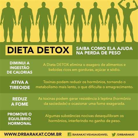 Dieta De Detox by Como Fazer Uma Dieta Detox Barata Beleza Cultura Mix