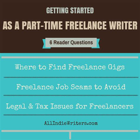 get started as a part time freelance writer 6 questions