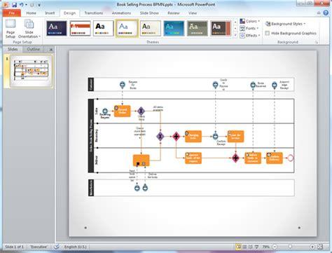 bpmn diagram powerpoint bpmn diagram templates for powerpoint