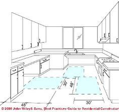 kitchen layout ada 1000 images about wheelchair living on pinterest