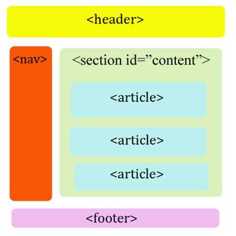 Html5 Section Header by