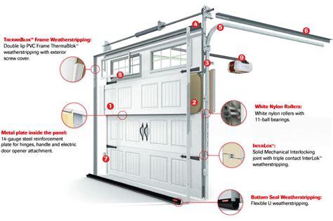 Garage Equipment Canada by Hatley Residential Garage Doors Manufacturers Garaga