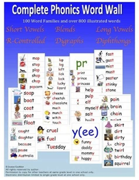 spelling pattern word wall 47 best images about word walls on pinterest the