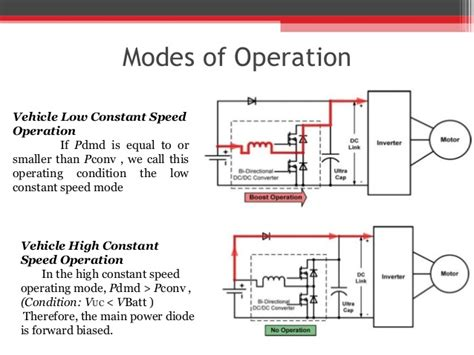 capacitor electric vehicle energy flow from vehicles images