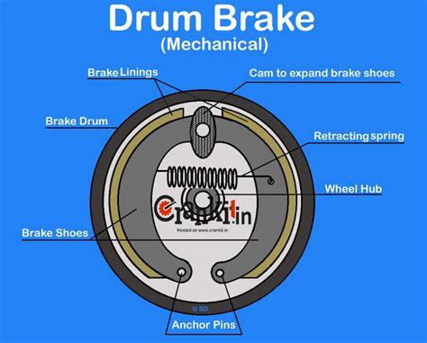 front car system drum brake diagram working explained