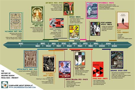 Origami History Timeline - graphic design history timeline onlinedesignteacher