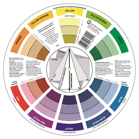 ctu dmd 1205 design fundamentals fall 2011