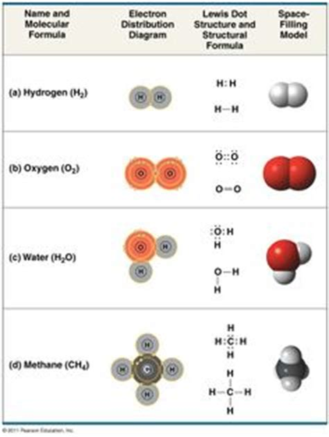 pbs tutorial ionic bonding 1000 images about chemistry on pinterest covalent bond