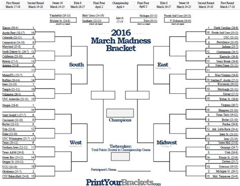 2016 ncaa mens lacrosse bracket ncaa march madness as lacrosse part two in lacrosse we