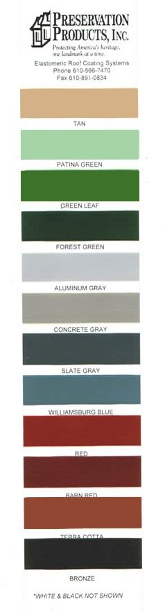 color chart preservation products