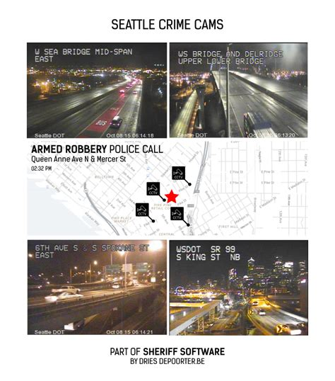 realtime911 seattle seattle crime cams