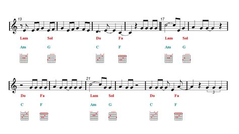 idgaf dua lipa trumpet sheet music guitar chords easy idgaf dua lipa guitar chords tutorial sheet music easy