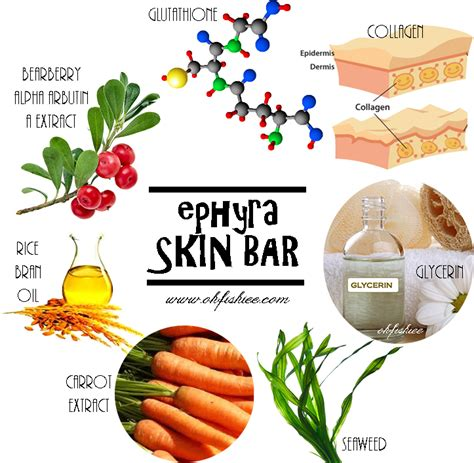 Jf Acne Protect Cleanser Bar oh fish iee cleansing with ephyra skin bar