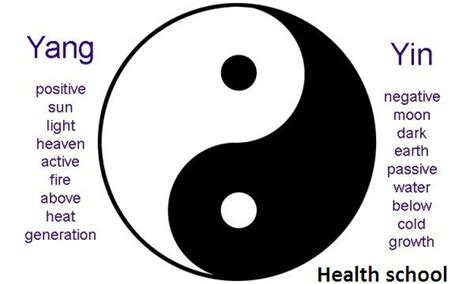 Was Bedeutet Yin Und Yang by Does The Yin Yang Symbol Represent And Evil Quora