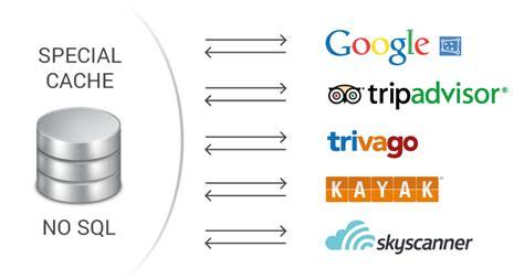 Meta Search Meta Search Manager Hms Thailand