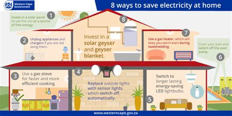 how to save electricity and saving electricity and money made easy western cape
