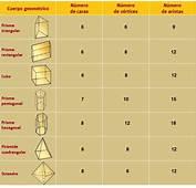 Cuerpos Geometricos Nombres Y Caracteristicas  Imagui