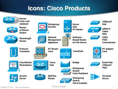 visio icons for powerpoint 10 cisco network switch icon images cisco network