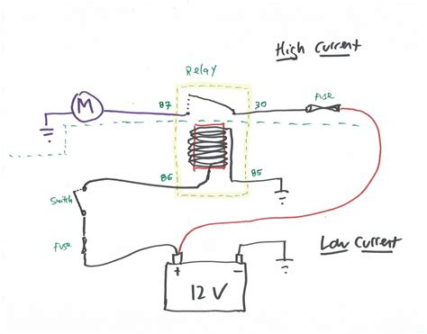boat horn troubleshooting understanding relays troubleshooting electrical