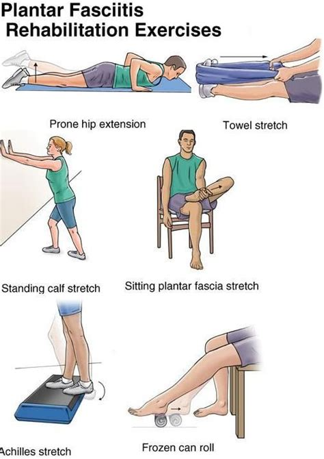 126 Best Images About Living With Charcot Marie Tooth Planters Fasciitis Exercises