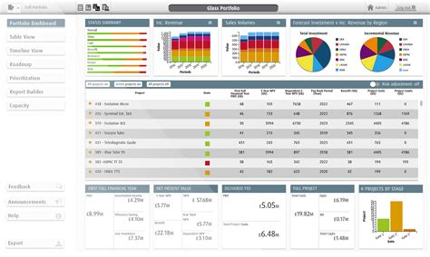 Portfolio Dashboard Strategic Planning Software 2017 Software Portfolio Template