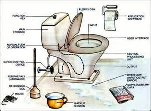 Bathroom Humor The Toilet Humour Thread Roskilde Festival Forum
