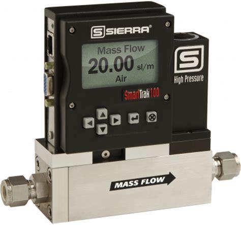 high pressure flow meter ultra high pressure mass flow meters controllers