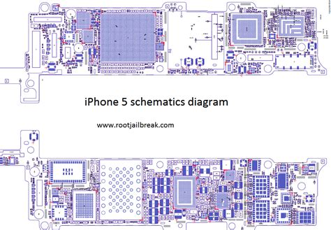 layout for iphone 5 all about ios jailbreak iphone diagrams