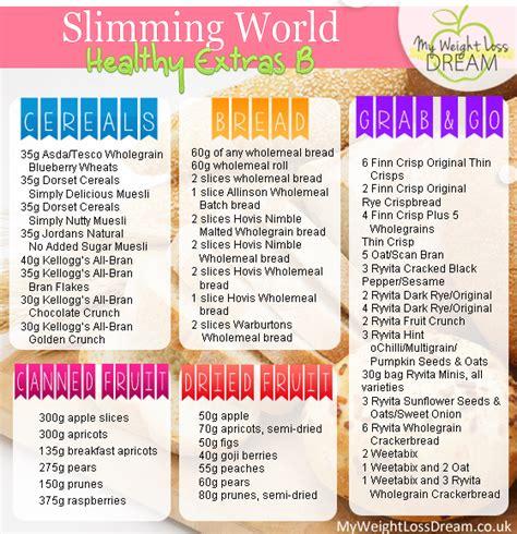 printable slimming world shopping list slimming world emma4facs