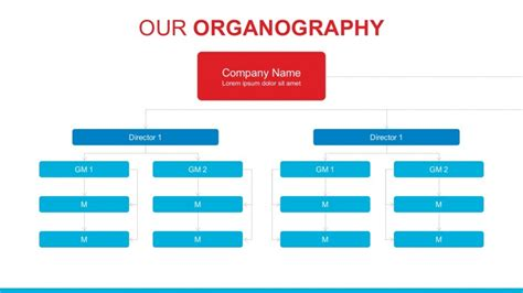 chain of command template business chain of command powerpoint template slidemodel