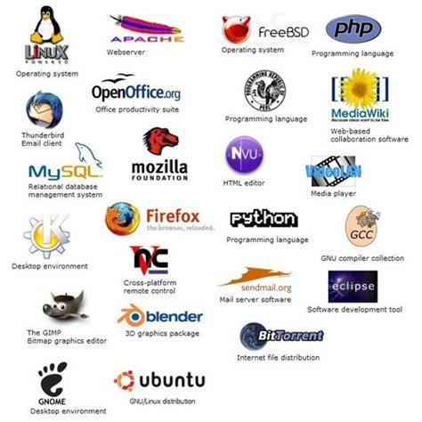 pattern recognition software open source how i became a programmer flyingcarsandstuff com