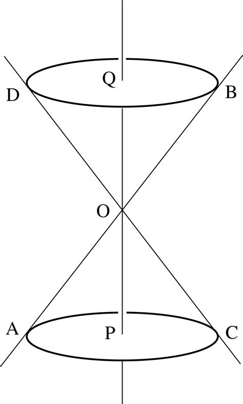 rotating conic sections pplato flap math 2 3 conic sections