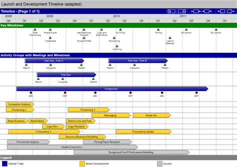 software development timeline template swiftlight toolkit for consultants swiftlight software