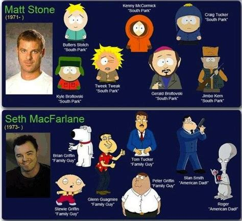 actor cartoon voices cartoon voice actors matt stone and seth macfarlane