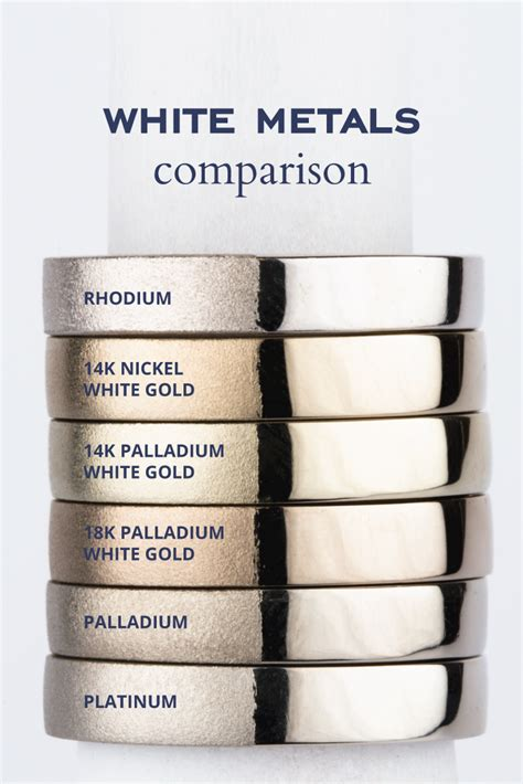 palladium color white gold ring maintenance page 2