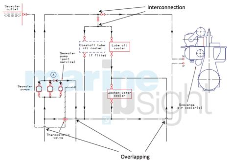 12v boat wiring diagram wiring diagram