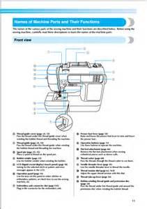 sewing machine pfaff 130 wiring diagram sewing get free image about wiring diagram