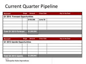 Business Pipeline Template by High Tech Quarterly Business Review Template