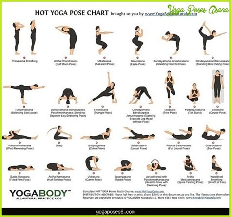 Beginners Yoga Poses For Weight Loss Yogaposesasana Com